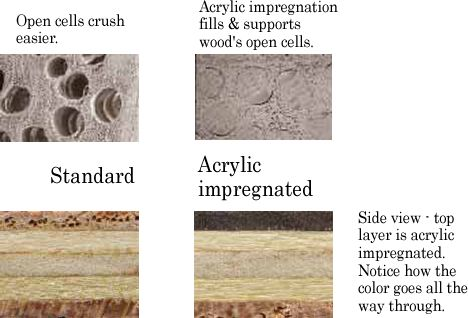 Acrylic Impregnated Wood Flooring Images Flooring Tiles Design Texture